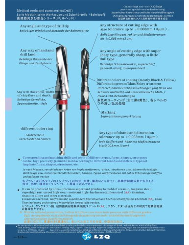 Dental implant drill