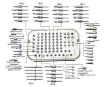 implant medical kit