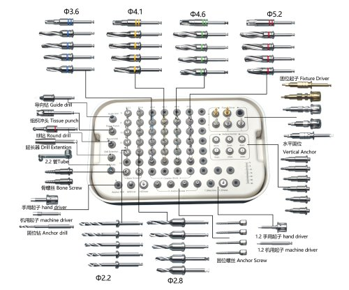implant medical kit