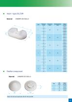 Implants for primary surgery - 33