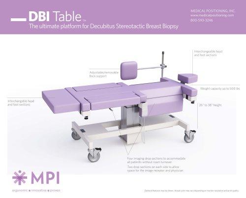 DBI Table™