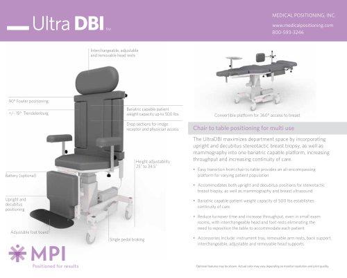 Ultra DBI