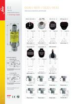 E.5 High-Performance switches, one output - 4