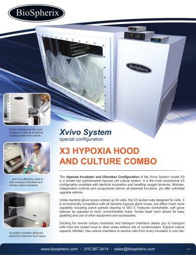 Xvivo System