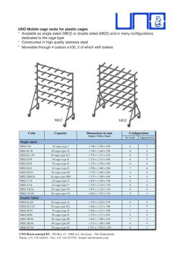 cage racks