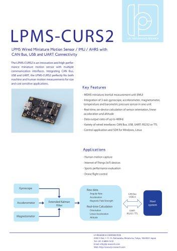 LPMS-CURS2