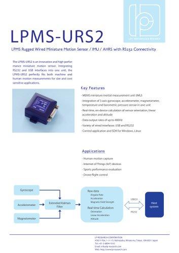 LPMS-URS2