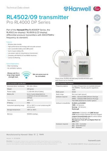 RL4502/09 transmitter