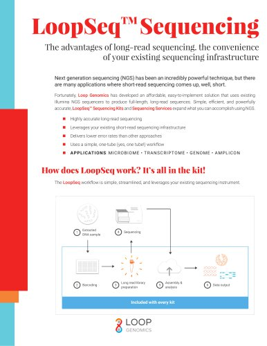 LoopSeqTM Sequencing