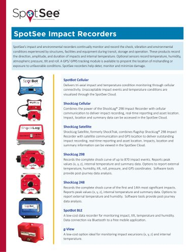 All SpotSee Impact Recorders for sensitive/fragile/calibrated medical device supply chain
