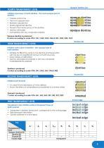 Composite materials catalog - 5