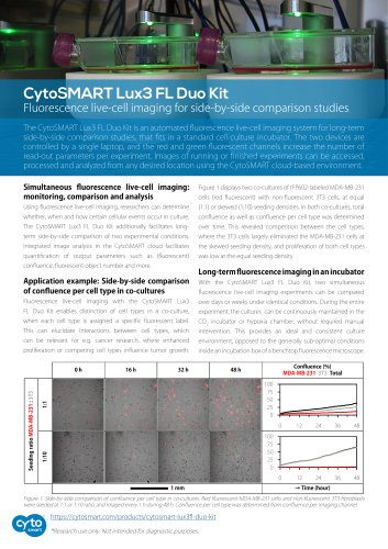 Cell Imager Product features - Lux3 FL Duo Kit