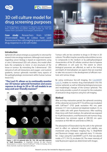 Fluorescence imaging case study: 3D cell culture model for drug screening purposes