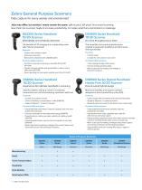 Data Capture Devices - 4