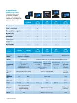 Rugged Tablet - 6