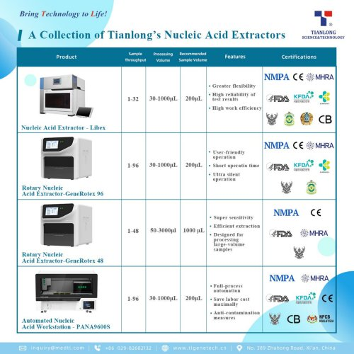 A collection of Tianlong's Nucleic Acid Detection System