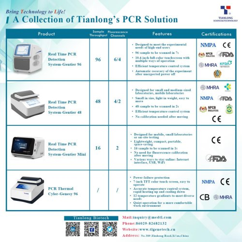 A collection of Tianlong's PCR Solution
