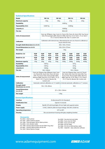 Analytical balance PW and precision balance PGW