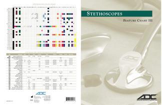 Stethoscope Proscope 662-664-665