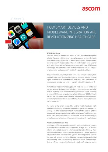 HOW SMART DEVICES AND MIDDLEWARE INTEGRATION ARE REVOLUTIONIZING HEALTHCARE