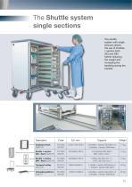 Sterilization - 11