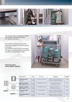 Sterilization - 13
