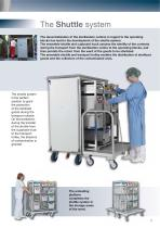 Sterilization - 7