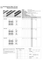Converter Sockets DIL - SOP - 7
