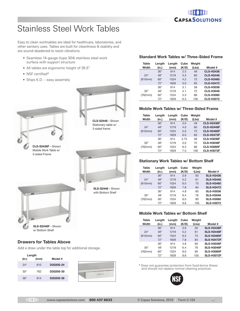 Normal Table Pdf