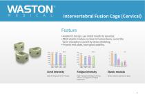 fusion cage 61621 and 61602 and 61631
