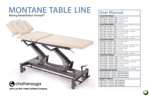 Montane  Table  LINE