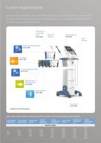 Vectra®  Neo Simplified, Powerful Solutions ... Deliver the Results You Demand - 5