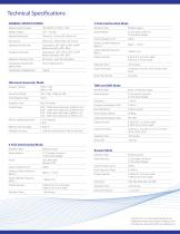 ComboCare - 2