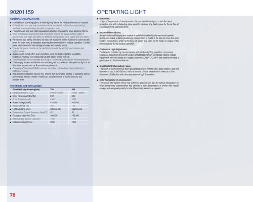 90201159 OPERATING LIGHT