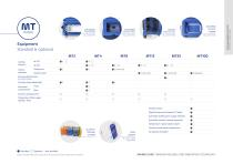 B Medical Systems Transport Systems - 5