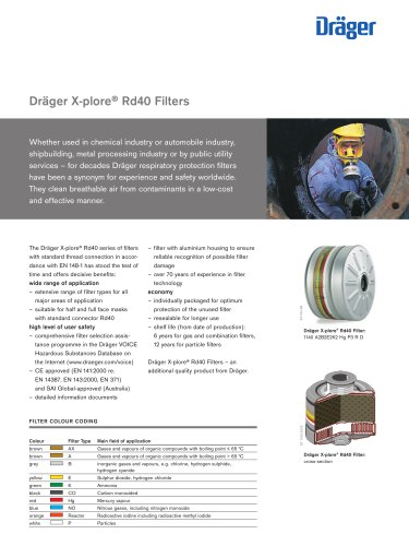 Dräger X-plore ® Rd40 Filters
