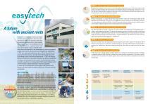 General Catalogue - 2