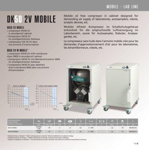 DK50 2 V MOBILE