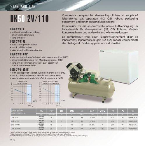 DK50 2V/110