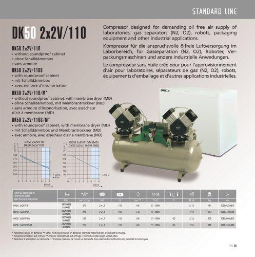 DK50 2x2 V/110