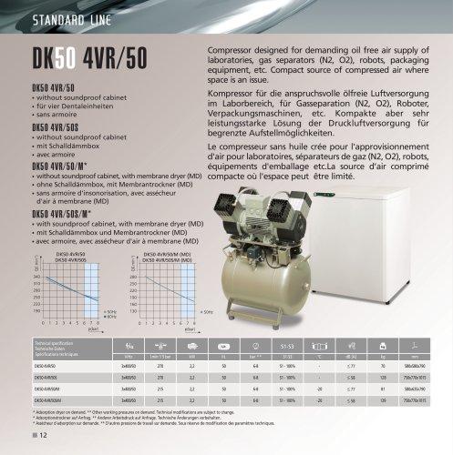 DK50 4VR/50