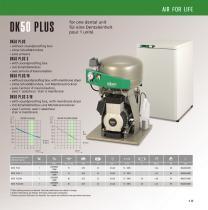 DK50 PLUS