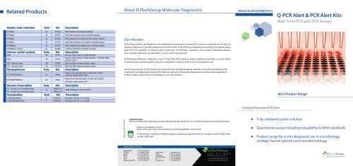 Q-PCR Alert & PCR Alert kits
