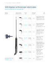SDS accessories - 10