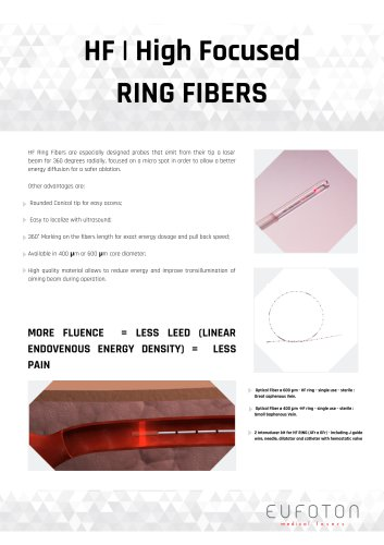 HF | High Focused RING FIBERS