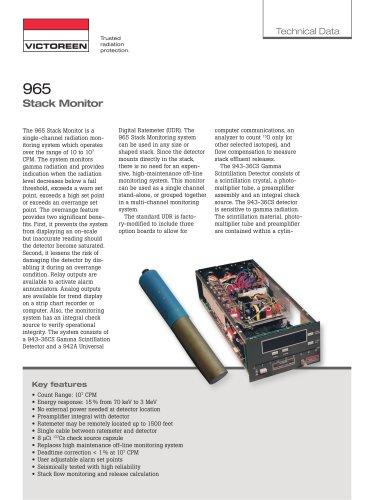 965 Stack Monitor