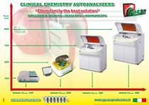 CLINICAL CHEMISTRY AUTOANALYZERS