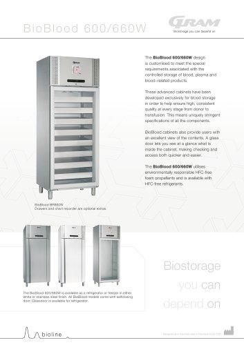 BioBlood 600W & 660W