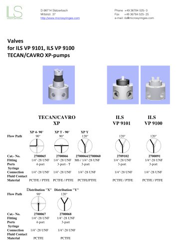 ILS Innovative Labor Systeme 1.0 mL Volume Rosys Syringes