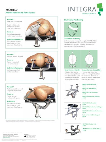 MAYFIELD® Patient Positioning For Success